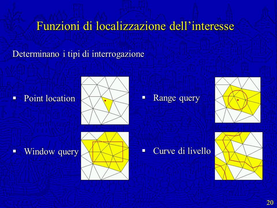 20 Range query Range query Curve di livello Curve di livello Funzioni di localizzazione dellinteresse Determinano i tipi di interrogazione Point locat
