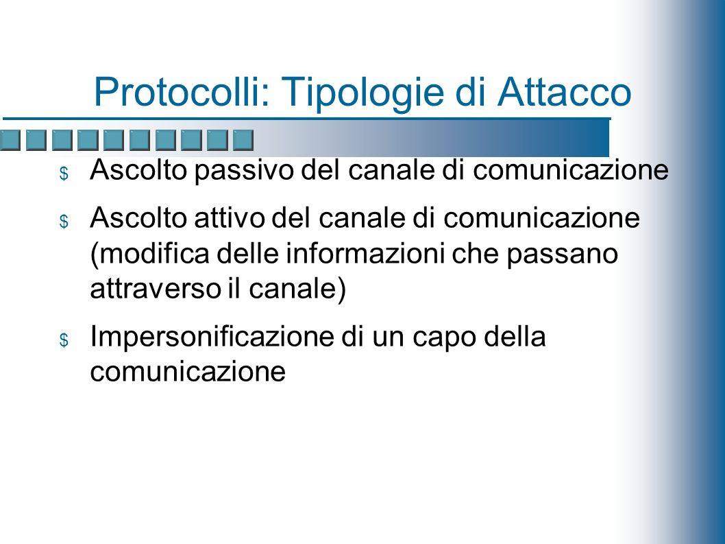Protocolli: Tipologie di Attacco Ascolto passivo del canale di comunicazione Ascolto attivo del canale di comunicazione (modifica delle informazioni che passano attraverso il canale) Impersonificazione di un capo della comunicazione