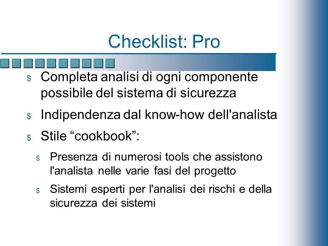 Checklist: Contro Modello troppo semplicistico Non adatto a grandi sistemi informatici Utilizzo di linguaggio naturale Difficoltà di manutenzione Mancanza di metodologie formali: Possibilità di dimenticare qualche particolare Soluzioni obsolete