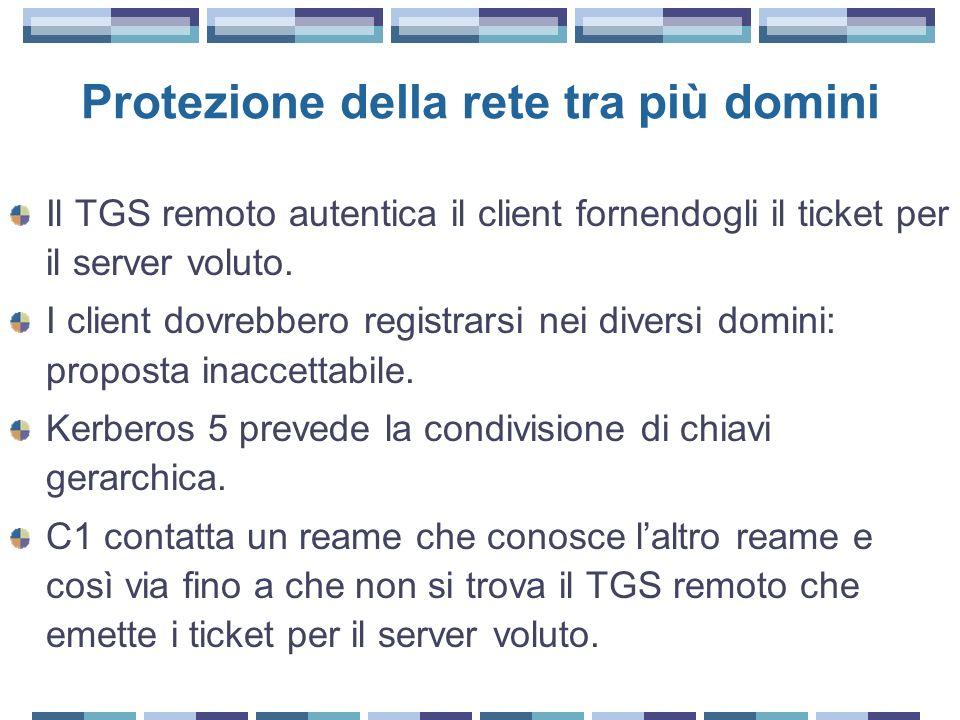 Protezione della rete tra più domini Il TGS remoto autentica il client fornendogli il ticket per il server voluto. I client dovrebbero registrarsi nei