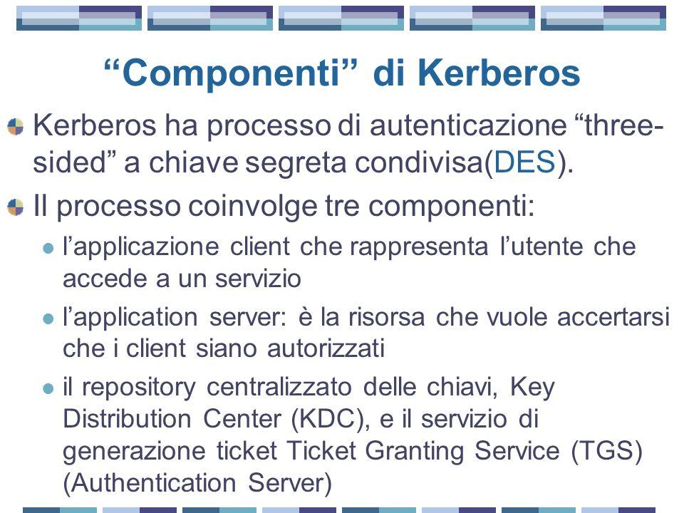 Componenti di Kerberos Kerberos ha processo di autenticazione three- sided a chiave segreta condivisa(DES). Il processo coinvolge tre componenti: lapp