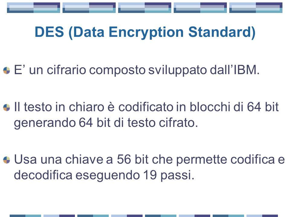 DES (Data Encryption Standard) E un cifrario composto sviluppato dallIBM. Il testo in chiaro è codificato in blocchi di 64 bit generando 64 bit di tes