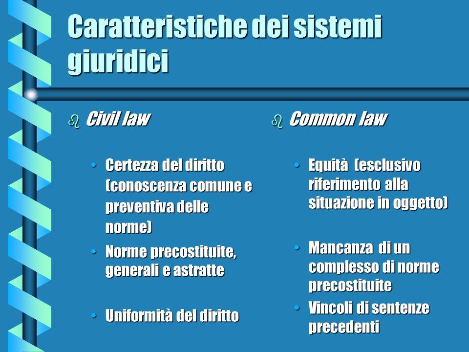 Caratteristiche dei sistemi giuridici b Civil law Certezza del diritto (conoscenza comune e preventiva delle norme)Certezza del diritto (conoscenza co