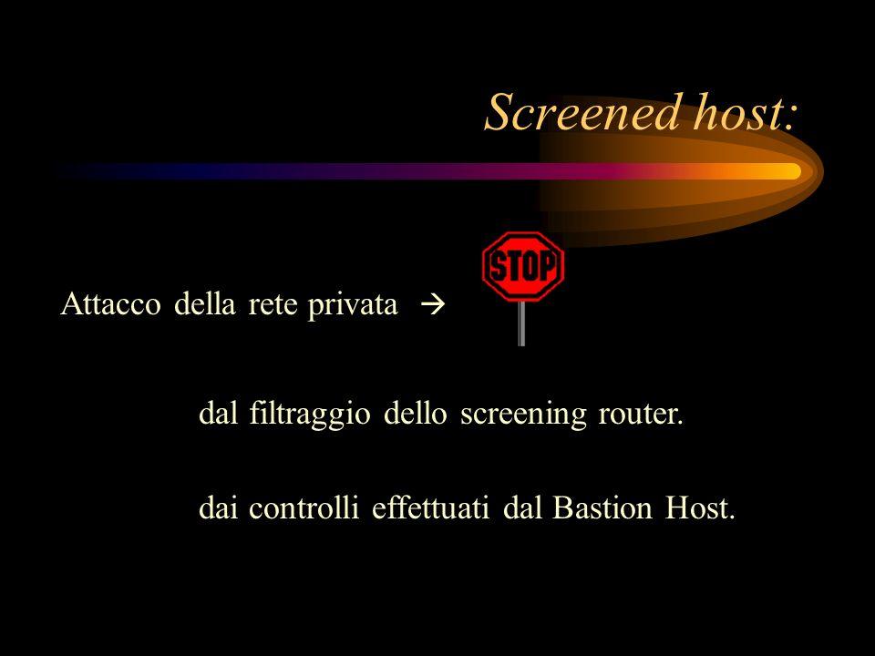 Attacco della rete privata dal filtraggio dello screening router. dai controlli effettuati dal Bastion Host. Screened host: