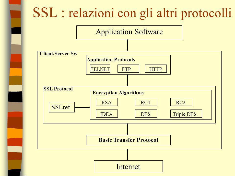 SSL: Il MasterSecret Master_secret = MD5 (pre_master_secret + SHA (A + pre_master_secret + ClientHello.random + ServerHello.random)) + MD5 (pre_master_secret + SHA (BB + pre_master_secret + ClientHello.random + ServerHello.random)) + MD5 (pre_master_secret + SHA (CCC + pre_master_secret + ClientHello.random + ServerHello.random)); Con una computazione simile dal master secret, il server e il client generano un key_block che partizioneranno nelle chiavi segrete necessarie alla comunicazione.