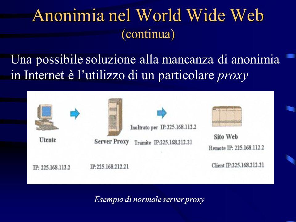 Anonimia nel World Wide Web (continua) Una possibile soluzione alla mancanza di anonimia in Internet è lutilizzo di un particolare proxy Esempio di normale server proxy