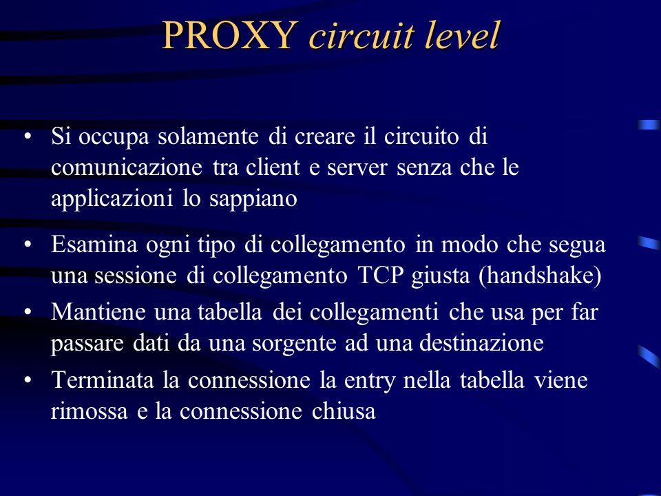 PROXY circuit level (continua) In sintesi: Il proxy riceve un pacchetto Lo processa Controlla in base ai dati contenuti se il pacchetto ha unentry nella tabella In caso affermativo viene instradato
