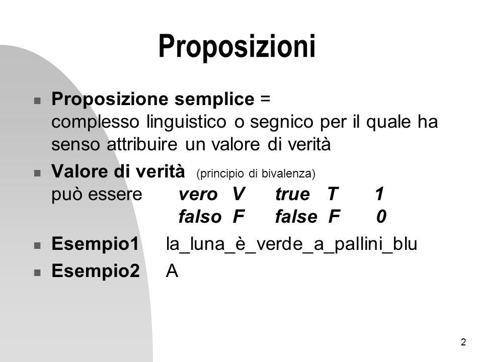 2 Proposizioni Proposizione semplice = complesso linguistico o segnico per il quale ha senso attribuire un valore di verità Valore di verità (principio di bivalenza) può essere vero V true T 1 falso Ffalse F 0 Esempio1 la_luna_è_verde_a_pallini_blu Esempio2 A