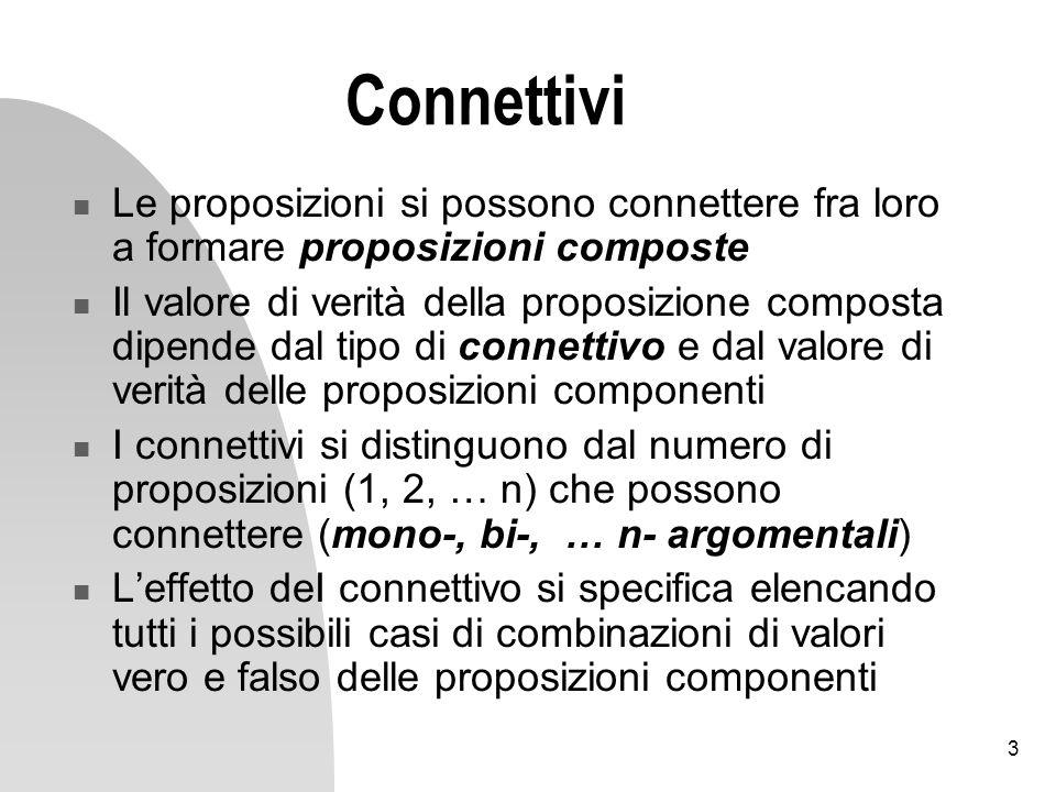 3 Connettivi Le proposizioni si possono connettere fra loro a formare proposizioni composte Il valore di verità della proposizione composta dipende dal tipo di connettivo e dal valore di verità delle proposizioni componenti I connettivi si distinguono dal numero di proposizioni (1, 2, … n) che possono connettere (mono-, bi-, … n- argomentali) Leffetto deI connettivo si specifica elencando tutti i possibili casi di combinazioni di valori vero e falso delle proposizioni componenti