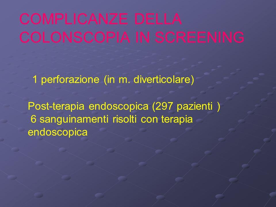 1 perforazione (in m. diverticolare) Post-terapia endoscopica (297 pazienti ) 6 sanguinamenti risolti con terapia endoscopica COMPLICANZE DELLA COLONS