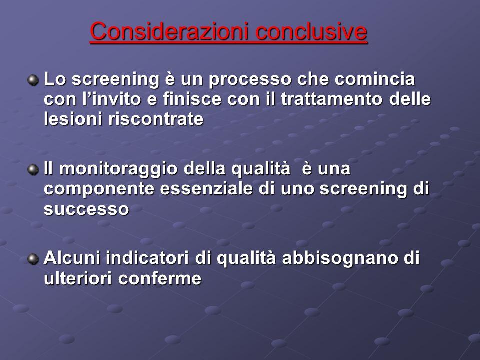 Considerazioni conclusive Lo screening è un processo che comincia con linvito e finisce con il trattamento delle lesioni riscontrate Il monitoraggio d