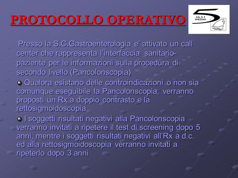 PROTOCOLLO OPERATIVO Presso la S.C.Gastroenterologia e attivato un call center che rappresenta linterfaccia sanitario- paziente per le informazioni su