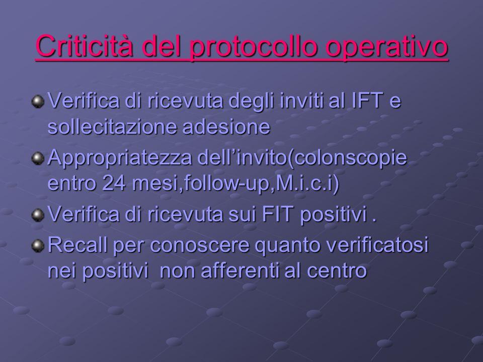 Criticità del protocollo operativo Verifica di ricevuta degli inviti al IFT e sollecitazione adesione Appropriatezza dellinvito(colonscopie entro 24 m