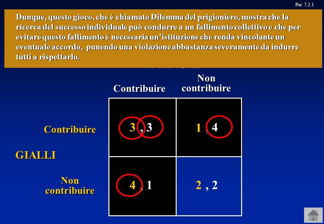 Canale ampio Contribuire Non contribuire Contribuire BIANCHI GIALLI 4 1, 1, 1, 4, 4 2, 2, 2 Non contribuire 3, 3, 3 Infatti, dopo aver scoperto che Bi