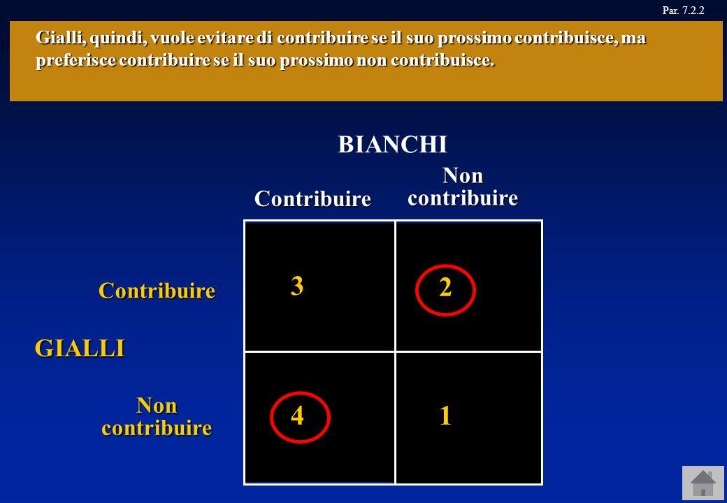 , 1, 1, 3, 3, 2, 2 Se Bianchi contribuisce, per Gialli è meglio non contribuire, perché in questo modo otterrà il risultato che considera più soddisfa