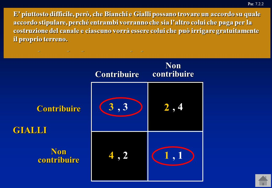 Contribuire Non contribuire Contribuire BIANCHI GIALLI Non contribuire Par. 7.2.2, 4, 4 22 4, 2, 2, 1, 11 3, 3, 3 Gialli e Bianchi, quindi, possono st