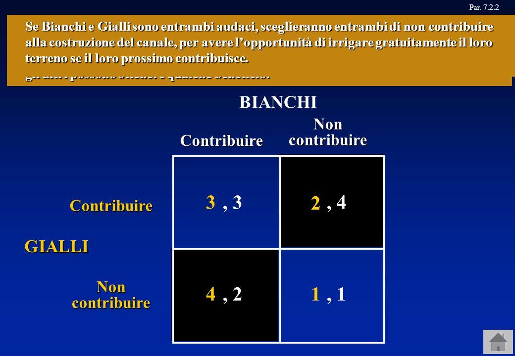 Contribuire Non contribuire Contribuire BIANCHI GIALLI Non contribuire Par. 7.2.2, 4, 4 22 4, 2, 2, 1, 11 3, 3, 3 Se Bianchi e Gialli sono prudenti, s