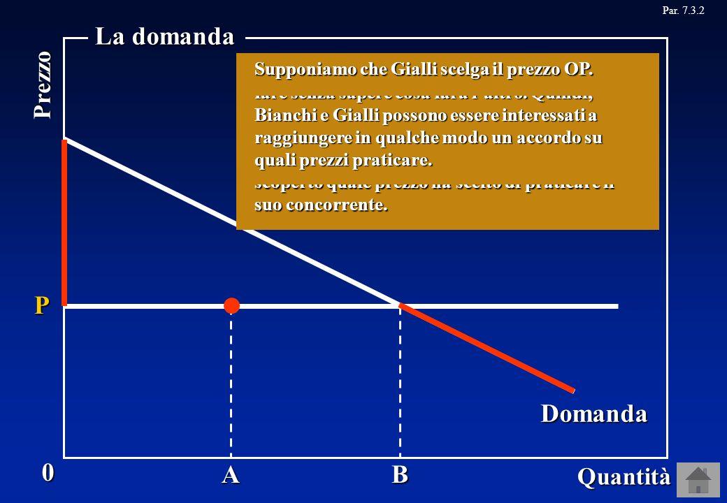 Domanda P 0 Quantità Prezzo La domanda Par. 7.3.2 Consideriamo ancora due imprese, che appartengono sempre a Bianchi e a Gialli. Queste imprese decido
