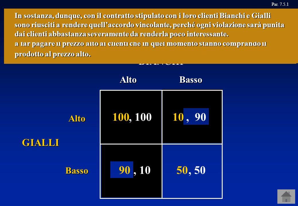 , 100 Par. 7.5.1Alto Basso Alto BIANCHI GIALLI, 50, 10 Basso, 170100 17050 10 90 Naturalmente, se si accordassero per praticare entrambi il prezzo alt