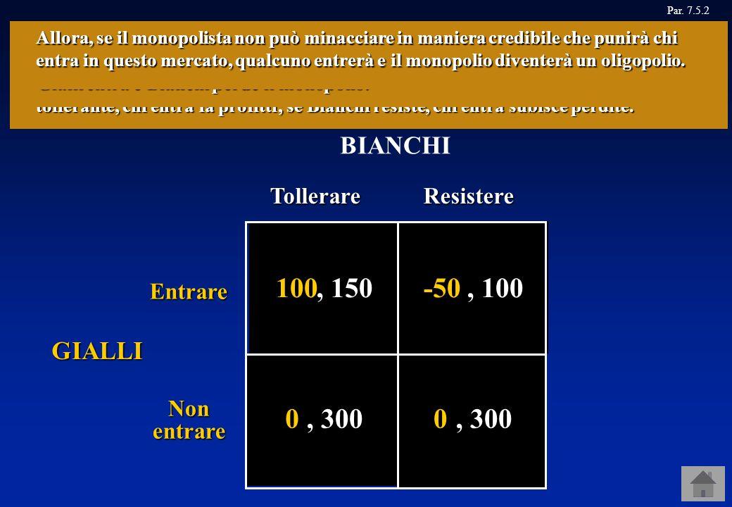 Entrare Nonentrare Tollerare BIANCHI GIALLI Par. 7.5.2 0, 300 0 La posizione di chi ha conquistato il monopolio, però, può essere minacciata dallentra