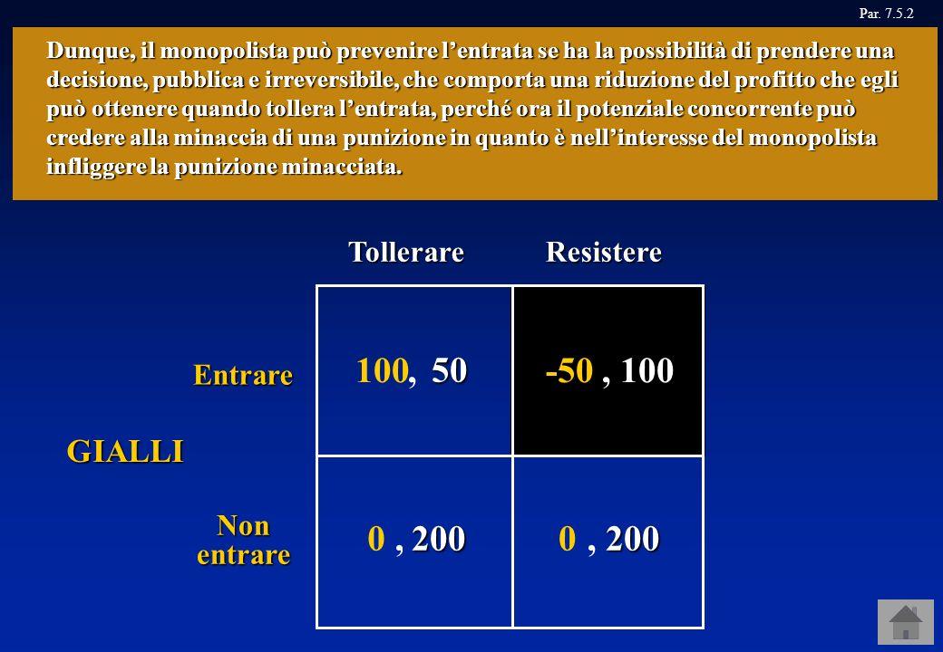 Entrare Nonentrare Tollerare BIANCHI GIALLI Par. 7.5.2, 300 Resistere, 150 Supponiamo che il monopolista, prima dellentrata acquisti capacità produtti