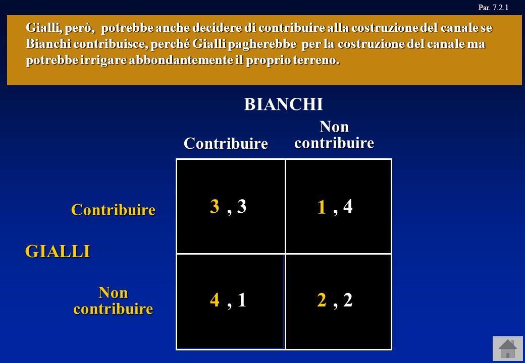 Canale ampio Contribuire Non contribuire Contribuire BIANCHI GIALLI Par. 7.2.1 Canale poco ampio Canale poco ampio Nessun canale 4 3 2 1 Per sapere co