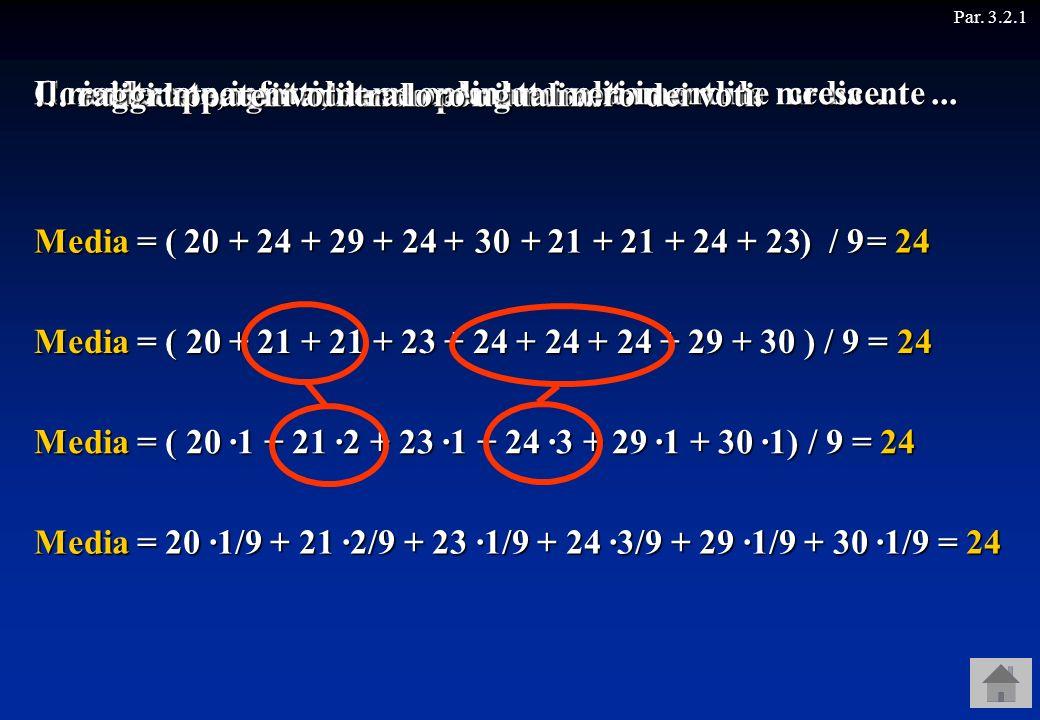 202124292430212423 Media = ( + + + + + + + + ) / 9 / 9 = 24 = 24 Media = 20 ·1/9 + 21 ·2/9 + 23 ·1/9 + 24 ·3/9 + 29 ·1/9 + 30 ·1/9 = 24 Media = ( 20 ·