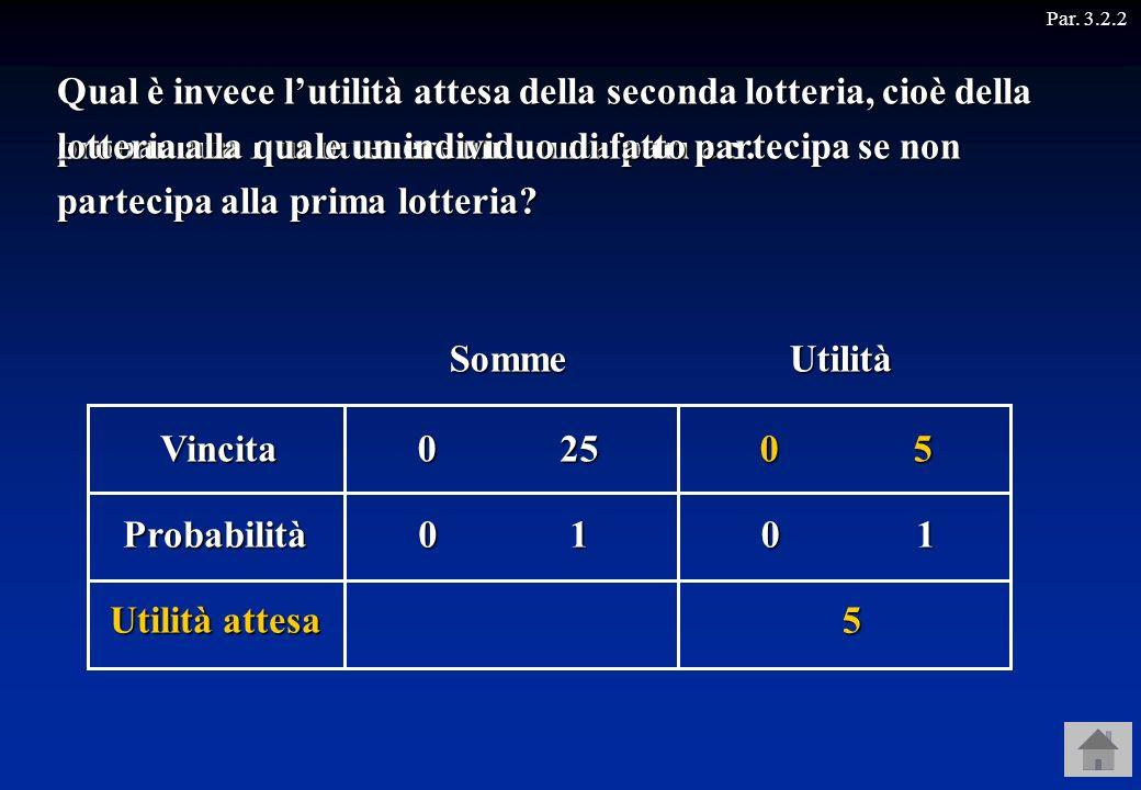 Quindi, lutilità che lindividuo può aspettarsi di ottenere dalla seconda lotteria è 5. Par. 3.2.2Vincita Probabilità 025 1 0 10 5 Utilità attesa 0Somm