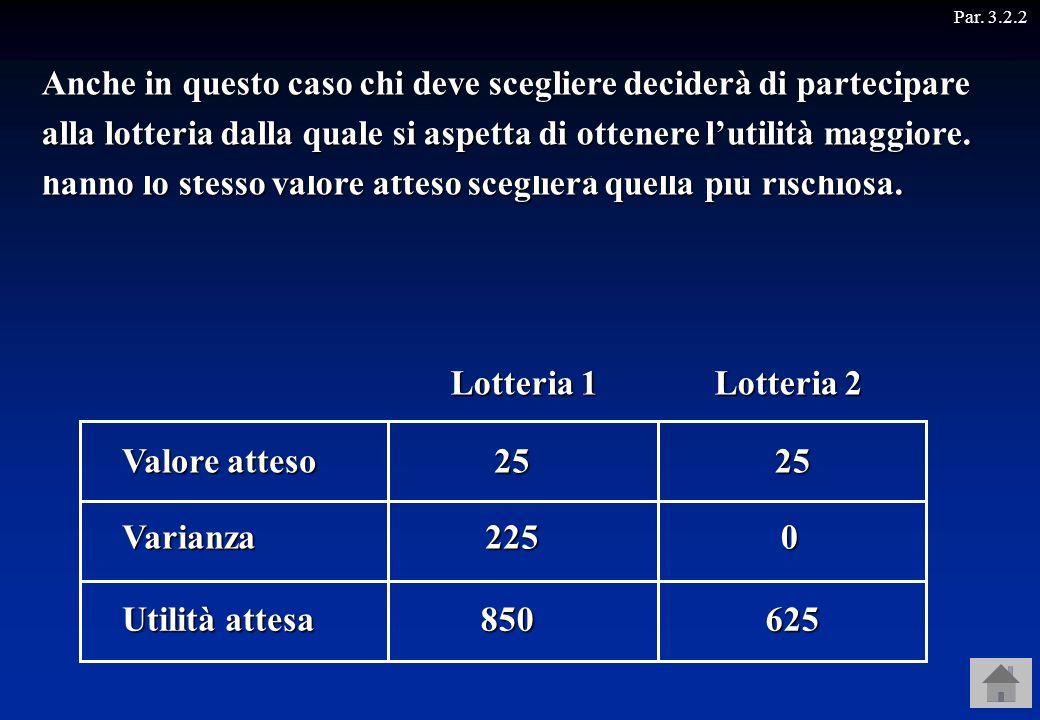 Par. 3.2.2 25 25 625 625 Varianza Valore atteso 225 2250 Lotteria 1 Lotteria 2 Utilità attesa 850 Allora, se la funzione di utilità è x 2, abbiamo la