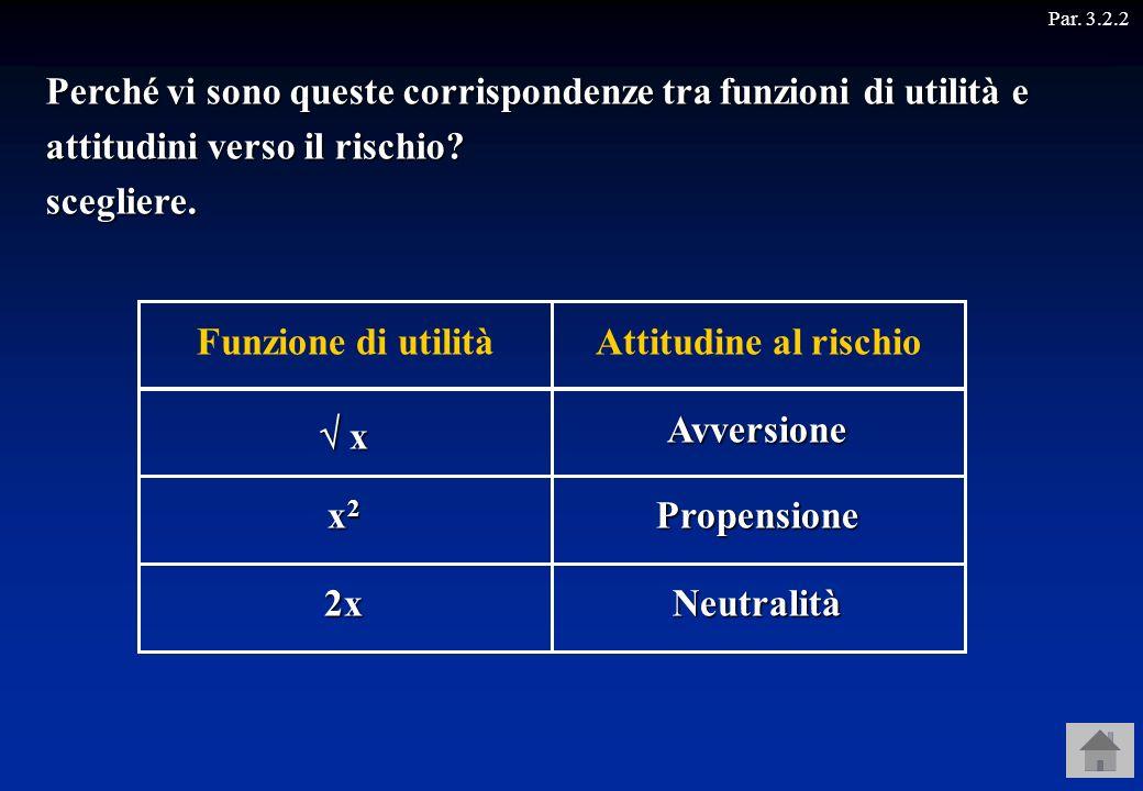 Par. 3.2.2 In conclusione la propensione, lavversione e la neutralità rispetto al rischio dipendono dalla funzione di utilità di chi deve scegliere. F