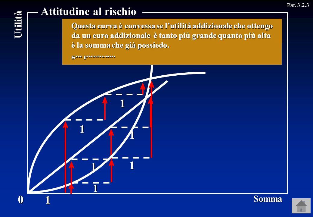 0 Somma Attitudine al rischio 1 1 1 1 1 1 Par. 3.2.3 Inoltre, questa curva deve essere crescente: quanto più alta è la somma che possiedo, tanto più a