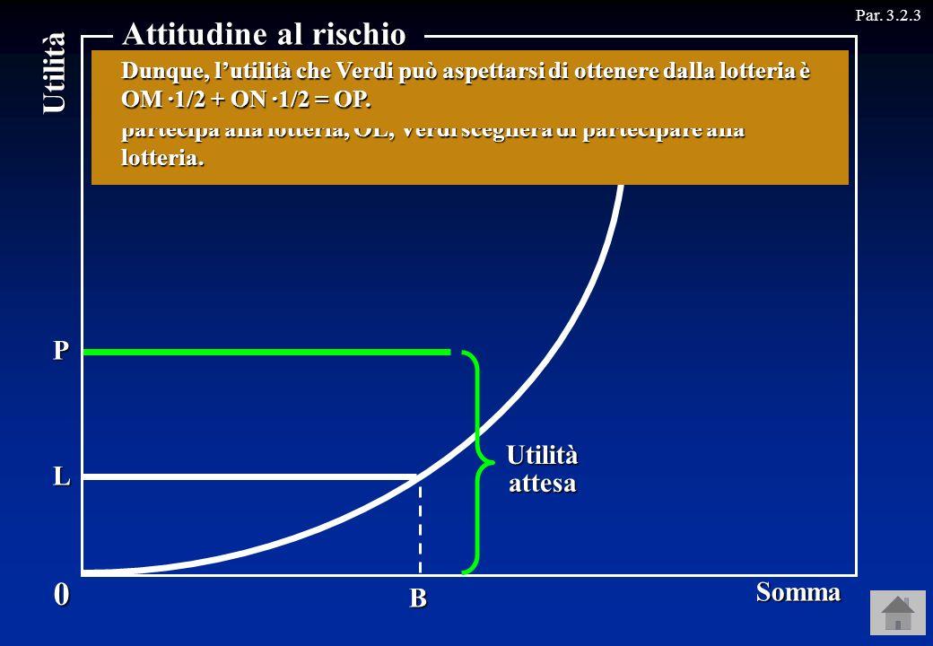 A M C N P Utilità Par. 3.2.3 B L 0 Somma Attitudine al rischio Supponiamo che la la curva che definisce lutilità del denaro di un altro individuo, che