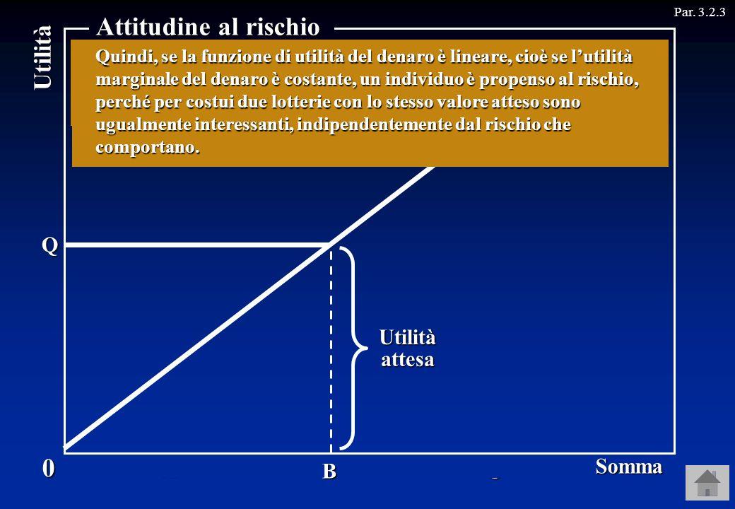 A C R S Q Utilità Par. 3.2.3 B Utilitàattesa 0 Somma Attitudine al rischio Supponiamo inoltre che Bianchi debba decidere se partecipare alla stessa lo