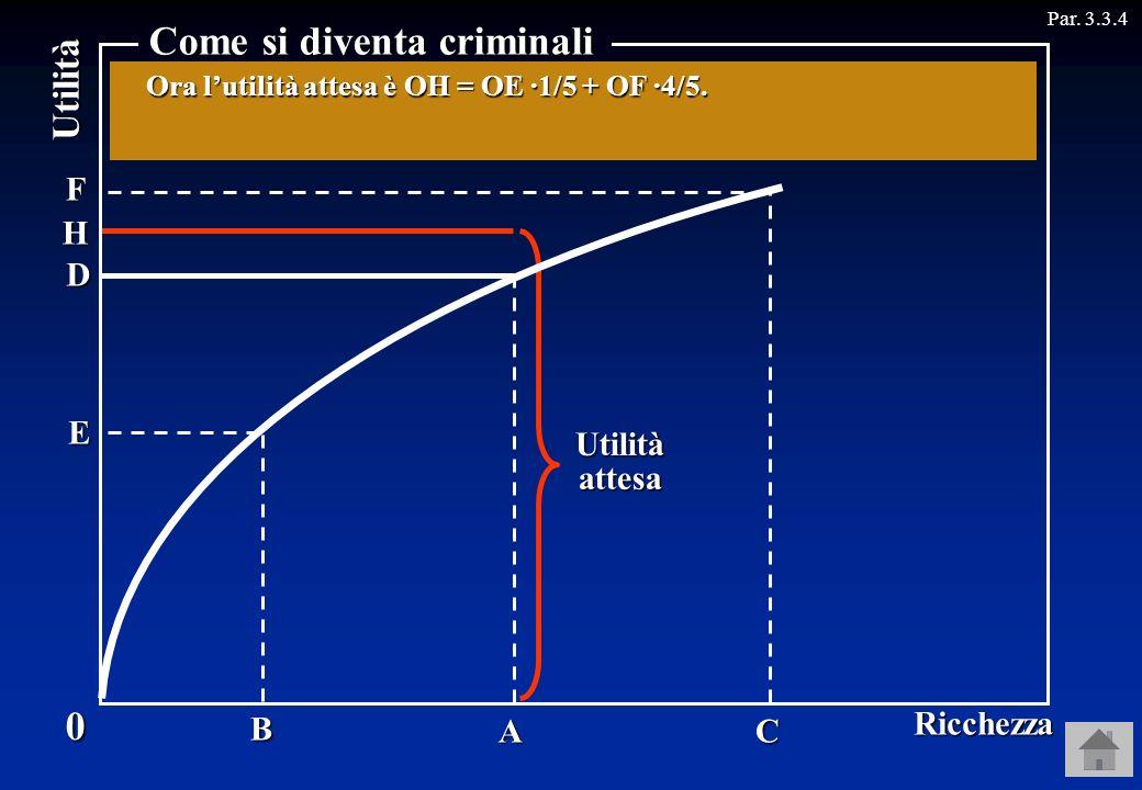 G Utilitàattesa G Utilitàattesa UtilitàattesaHUtilità Par. 3.3.4 A B C D E F 0 Ricchezza Come si diventa criminali Supponiamo, per esempio, che la pro