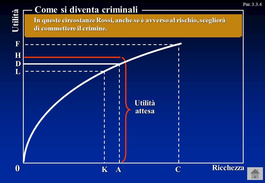B E H Utilità Par. 3.3.4 AC F 0 Ricchezza Come si diventa criminali K LUtilitàattesa Un individuo avverso al rischio, inoltre, potrà decidere di comme