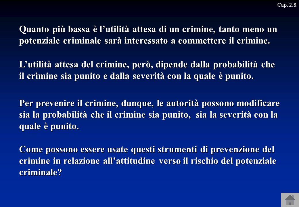 Cap. 2.8 Lutilità attesa del crimine, però, dipende dalla probabilità che il crimine sia punito e dalla severità con la quale è punito. Quanto più bas