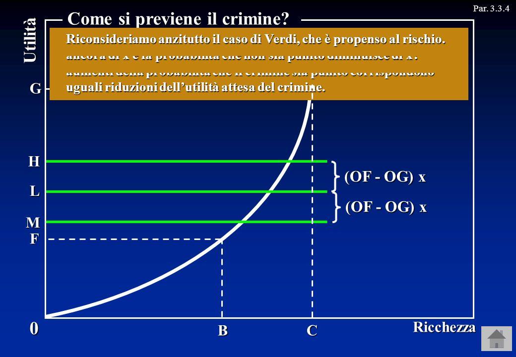 (OF - OG) x Utilità Par. 3.3.4GH L L L L M 0 Ricchezza Come si previene il crimine? B F Poiché OF è inferiore a OG, la variazione dellutilità attesa,