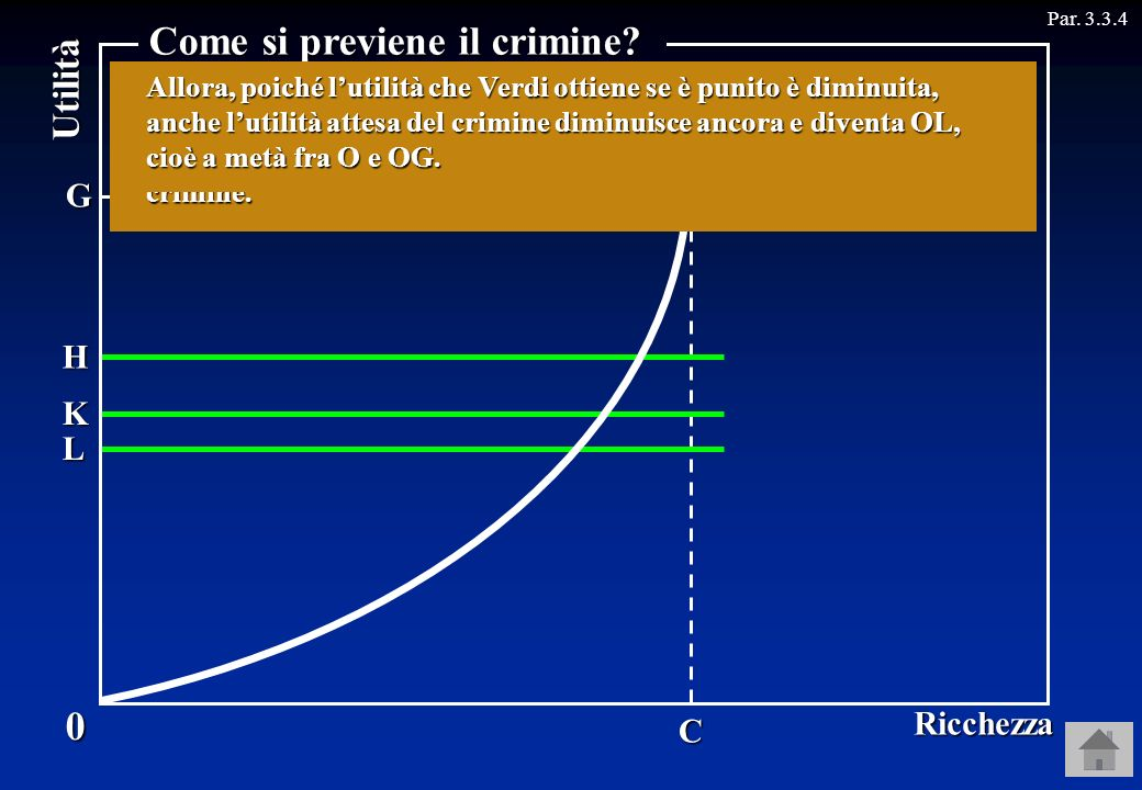 B FUtilità Par. 3.3.4C G KHL E D 0 Ricchezza Come si previene il crimine? Consideriamo ora cosa succede se aumenta la severità della pena. Dunque, lut