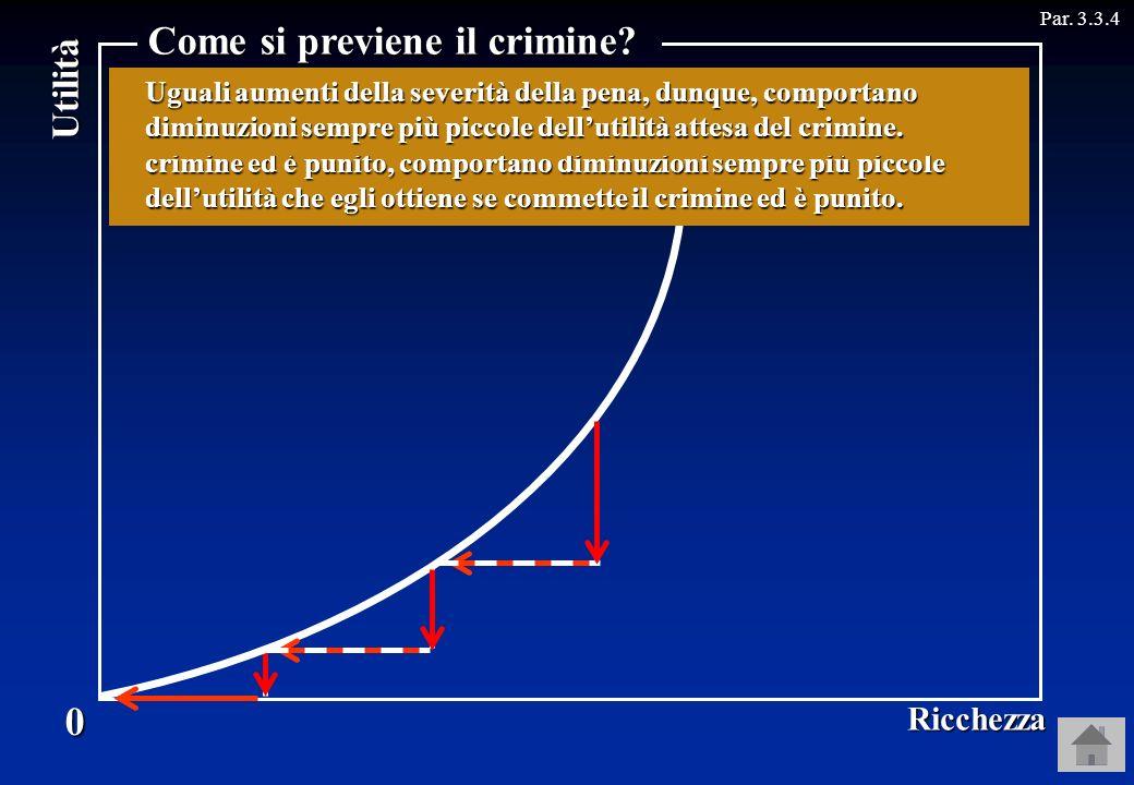 Utilità Par. 3.3.40 Ricchezza Come si previene il crimine? Quindi successivi aumenti della severità della pena, che comportano uguali diminuzioni dell