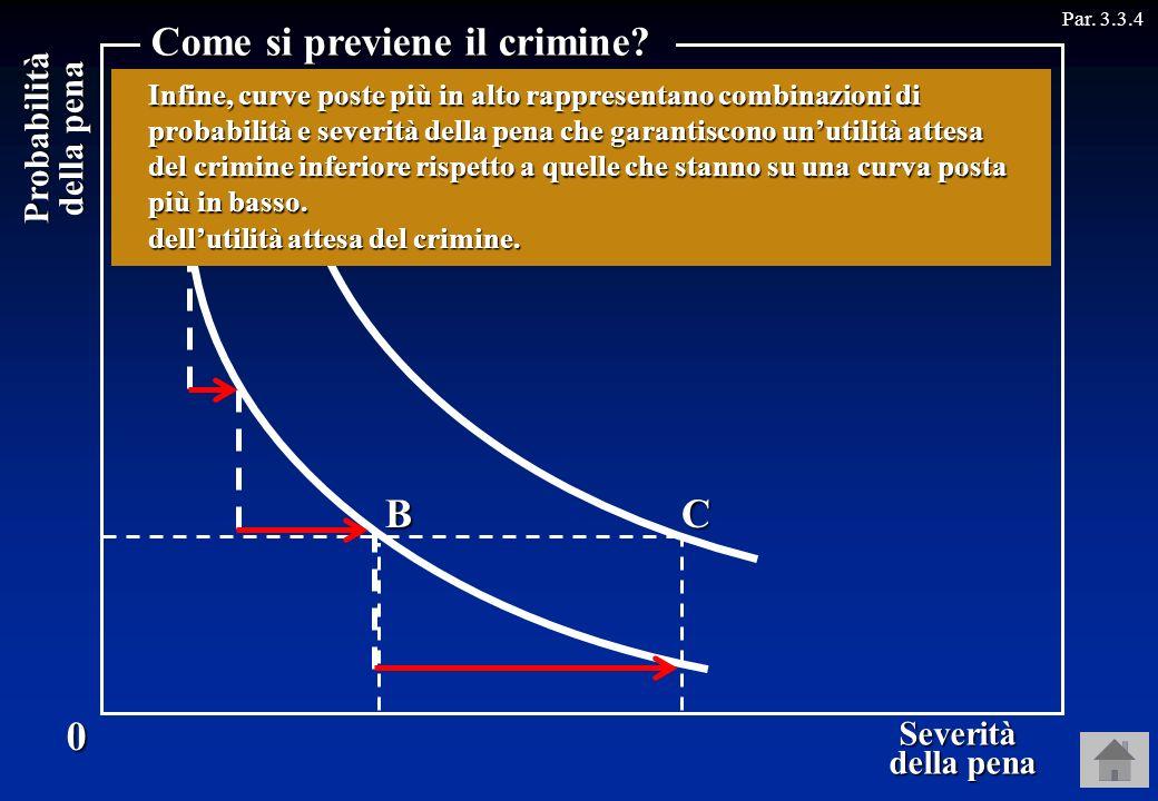 A Probabilità della pena Par. 3.3.40 Severità della pena della pena BC Come si previene il crimine? Consideriamo ora tutte le combinazioni di probabil