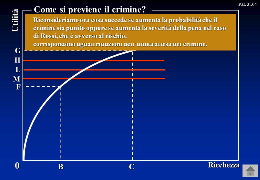 Utilità Par. 3.3.4C G H L L L L M 0 Ricchezza Come si previene il crimine? B F Poiché OF è inferiore a OG, la variazione dellutilità attesa, cioè (OF