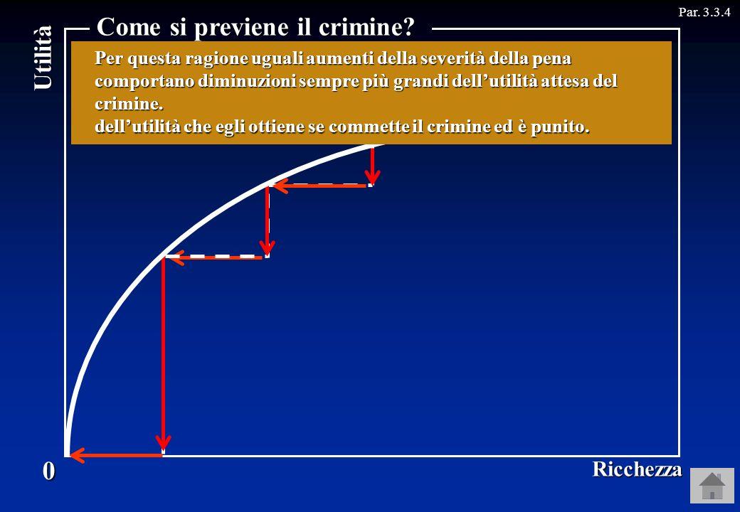 Utilità Par. 3.3.40 Ricchezza Come si previene il crimine? … comportano diminuzioni sempre più grandi della sua utilità. Quindi successivi aumenti del