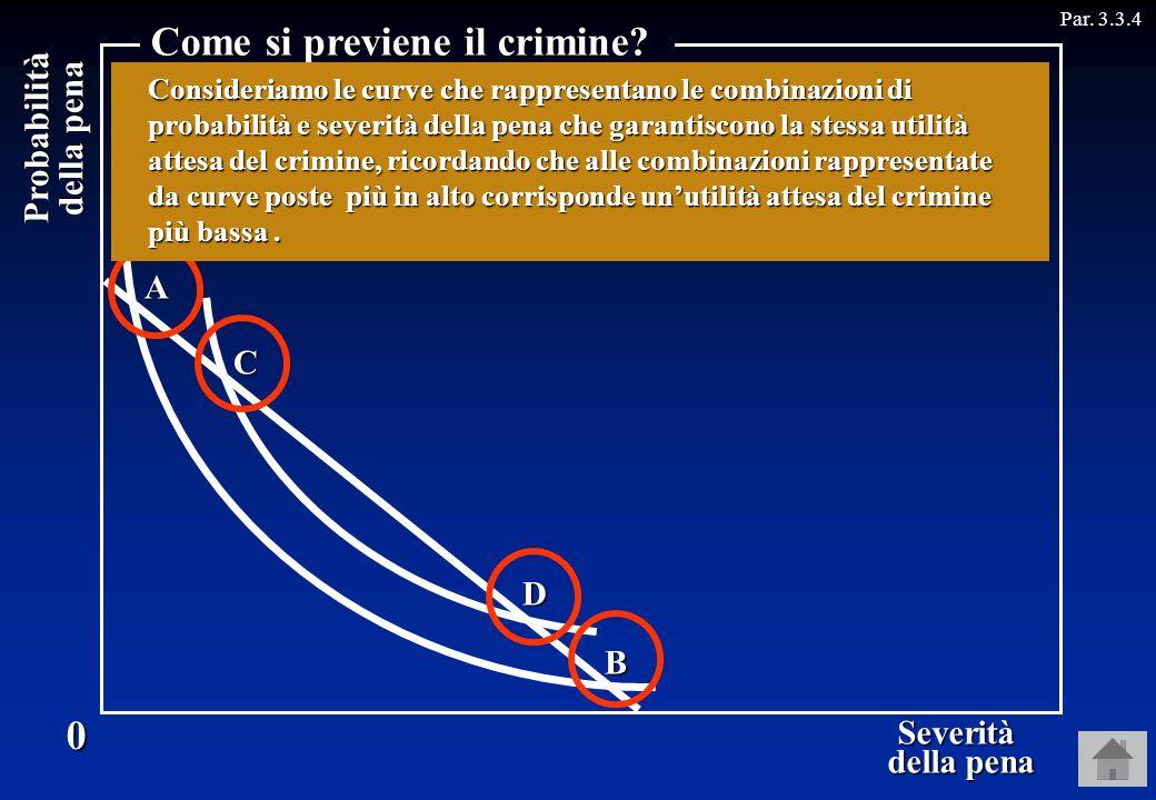 Probabilità della pena Par. 3.3.40 Severità della pena della pena Come si previene il crimine? A D C B Se la combinazione di probabilità e severità de