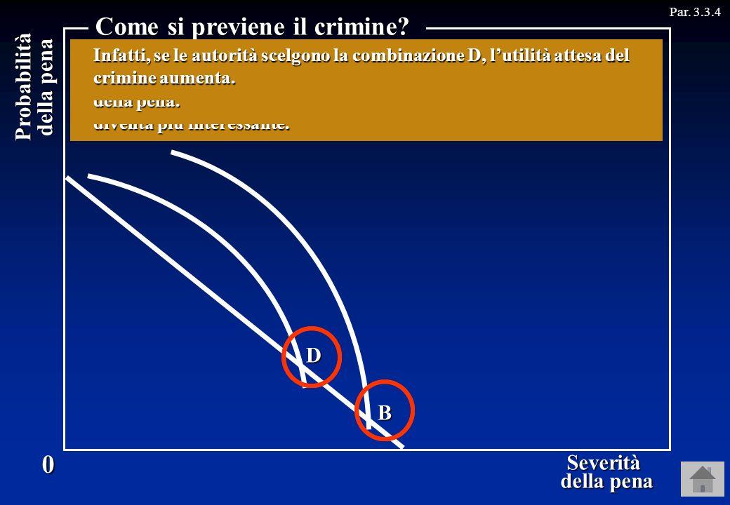 Probabilità della pena Par. 3.3.40 Severità della pena della pena Come si previene il crimine? D B Infatti, se le autorità scelgono la combinazione B,
