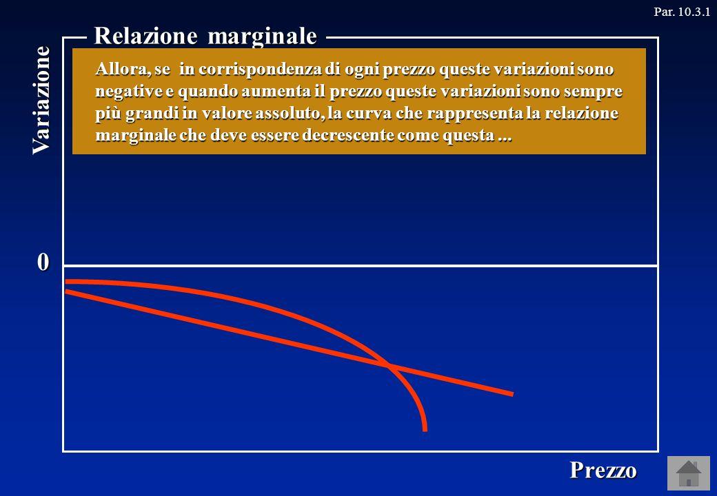 Par. 10.3.1Variazione0 Relazione marginale Prezzo … oppure come come questa...