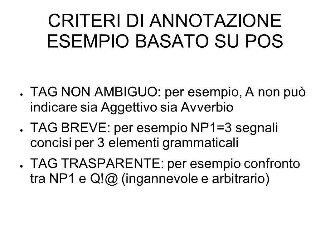 CRITERI DI ANNOTAZIONE ESEMPIO BASATO SU POS TAG NON AMBIGUO: per esempio, A non può indicare sia Aggettivo sia Avverbio TAG BREVE: per esempio NP1=3