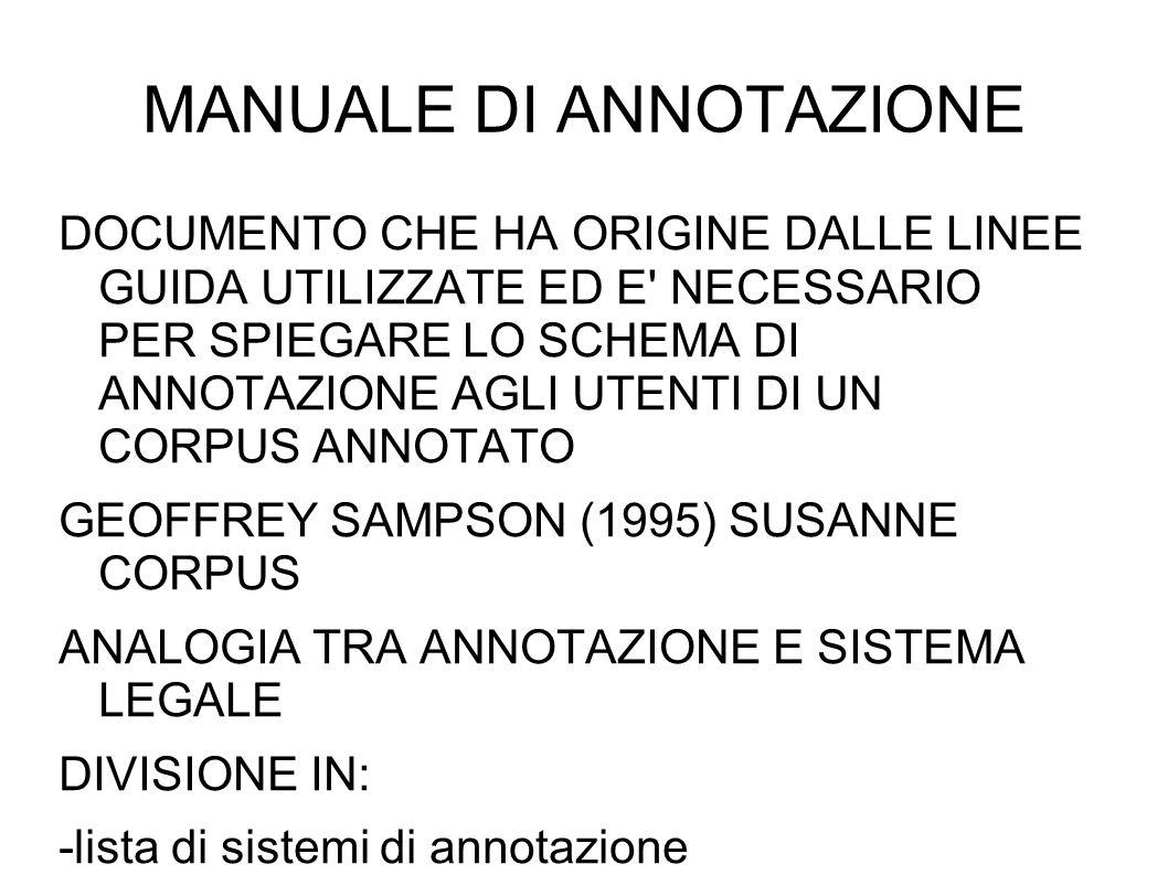MANUALE DI ANNOTAZIONE DOCUMENTO CHE HA ORIGINE DALLE LINEE GUIDA UTILIZZATE ED E NECESSARIO PER SPIEGARE LO SCHEMA DI ANNOTAZIONE AGLI UTENTI DI UN CORPUS ANNOTATO GEOFFREY SAMPSON (1995) SUSANNE CORPUS ANALOGIA TRA ANNOTAZIONE E SISTEMA LEGALE DIVISIONE IN: -lista di sistemi di annotazione -specificazione delle pratiche di annotazione