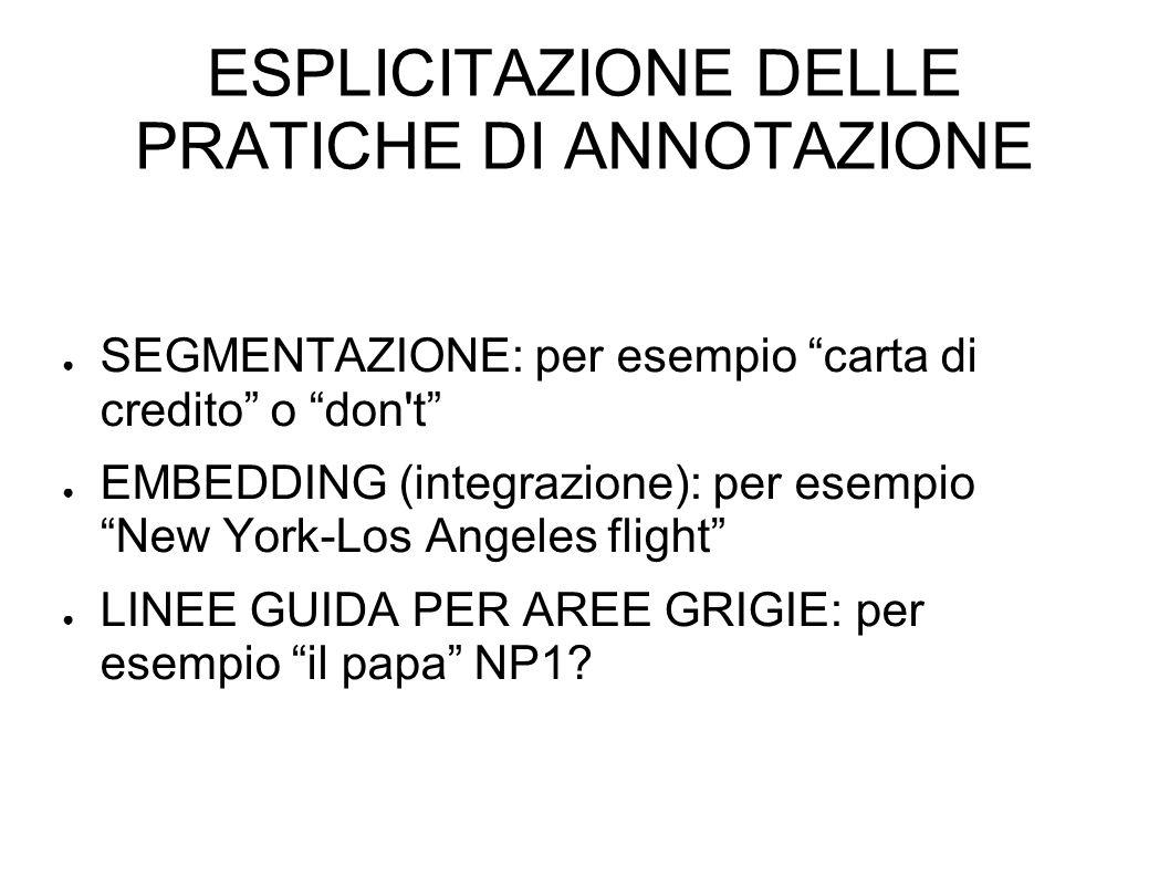 ESPLICITAZIONE DELLE PRATICHE DI ANNOTAZIONE SEGMENTAZIONE: per esempio carta di credito o don't EMBEDDING (integrazione): per esempio New York-Los An