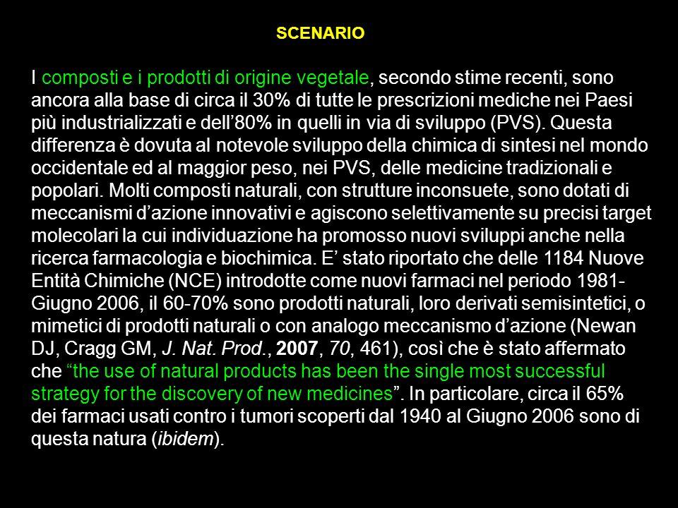SCENARIO I composti e i prodotti di origine vegetale, secondo stime recenti, sono ancora alla base di circa il 30% di tutte le prescrizioni mediche ne
