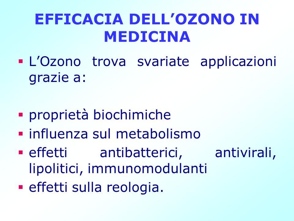 EFFICACIA DELLOZONO IN MEDICINA LOzono trova svariate applicazioni grazie a: proprietà biochimiche influenza sul metabolismo effetti antibatterici, an